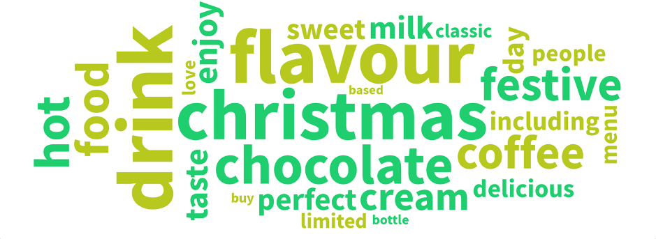 Festive Lattee related topics word cloud